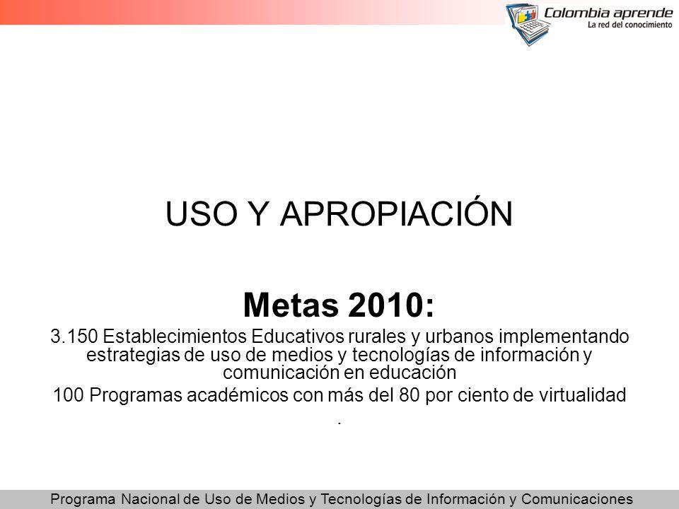 Programa Nacional de Uso de Medios y Tecnologías de Información y Comunicaciones USO Y APROPIACIÓN Metas 2010: 3.150 Establecimientos Educativos rural