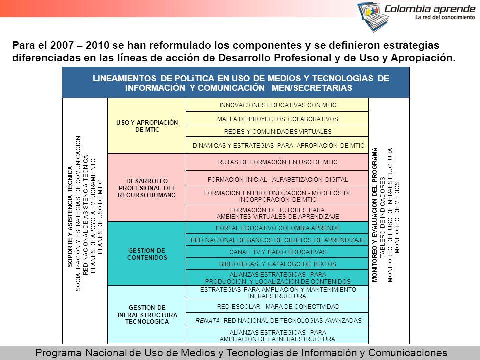 Programa Nacional de Uso de Medios y Tecnologías de Información y Comunicaciones Para el 2007 – 2010 se han reformulado los componentes y se definiero