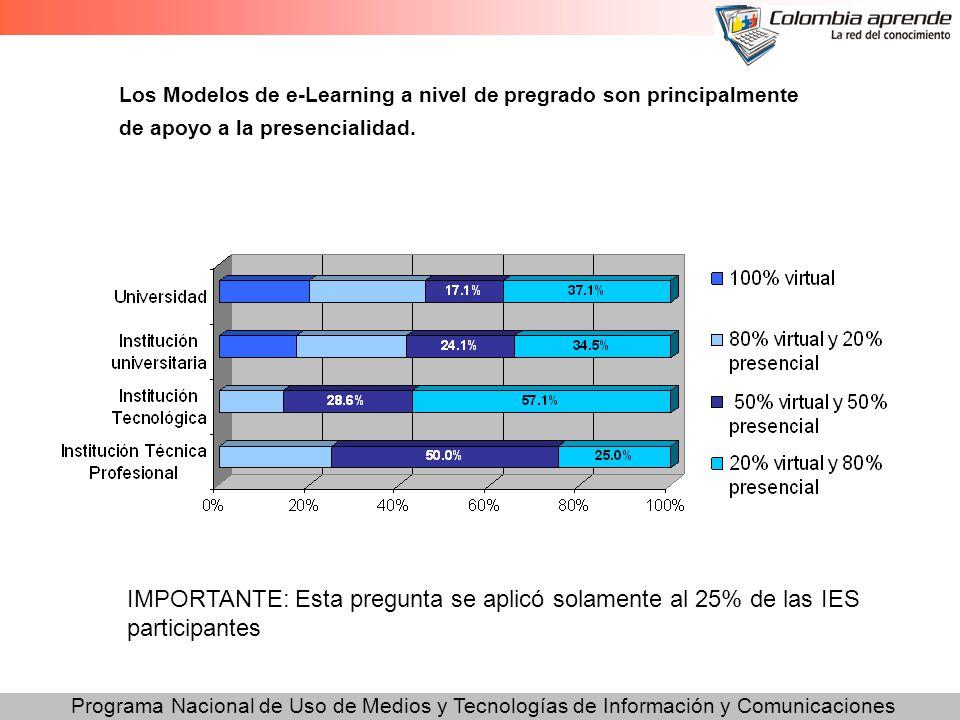 Programa Nacional de Uso de Medios y Tecnologías de Información y Comunicaciones Los Modelos de e-Learning a nivel de pregrado son principalmente de a