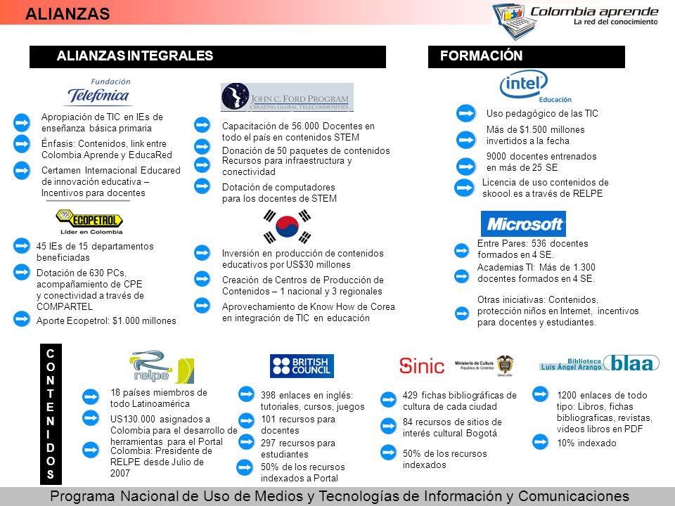Programa Nacional de Uso de Medios y Tecnologías de Información y Comunicaciones Apropiación de TIC en IEs de enseñanza básica primaria Énfasis: Conte