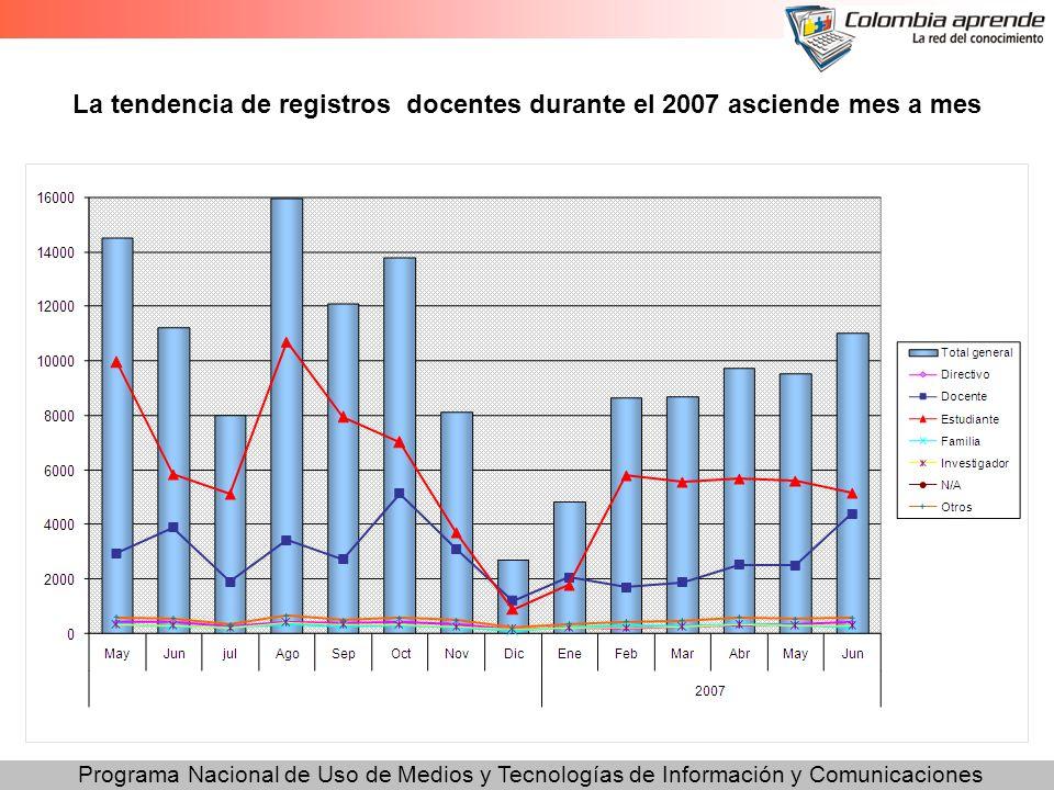 Programa Nacional de Uso de Medios y Tecnologías de Información y Comunicaciones La tendencia de registros docentes durante el 2007 asciende mes a mes