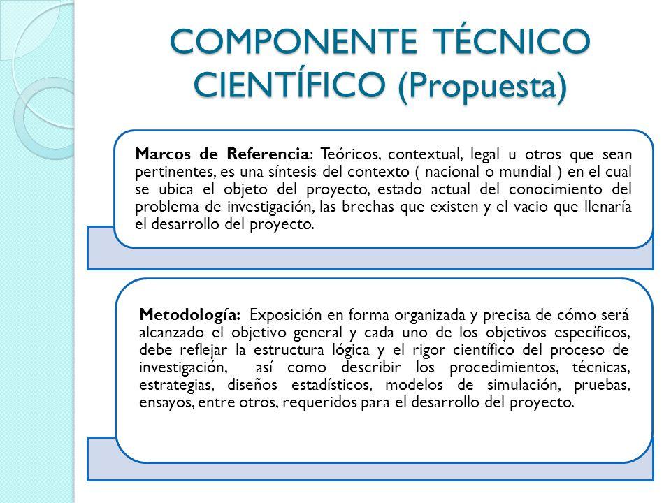 COMPONENTE TÉCNICO CIENTÍFICO (Propuesta) Marcos de Referencia: Teóricos, contextual, legal u otros que sean pertinentes, es una síntesis del contexto