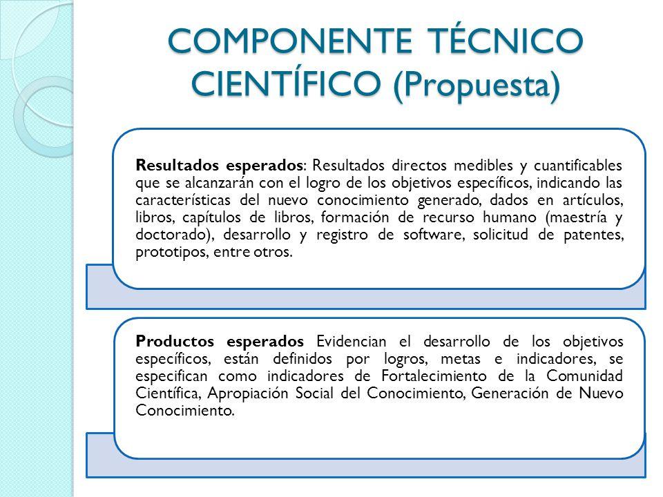 COMPONENTE TÉCNICO CIENTÍFICO (Propuesta) Cronograma: Distribución de actividades, resultados y productos durante la ejecución del proyecto.