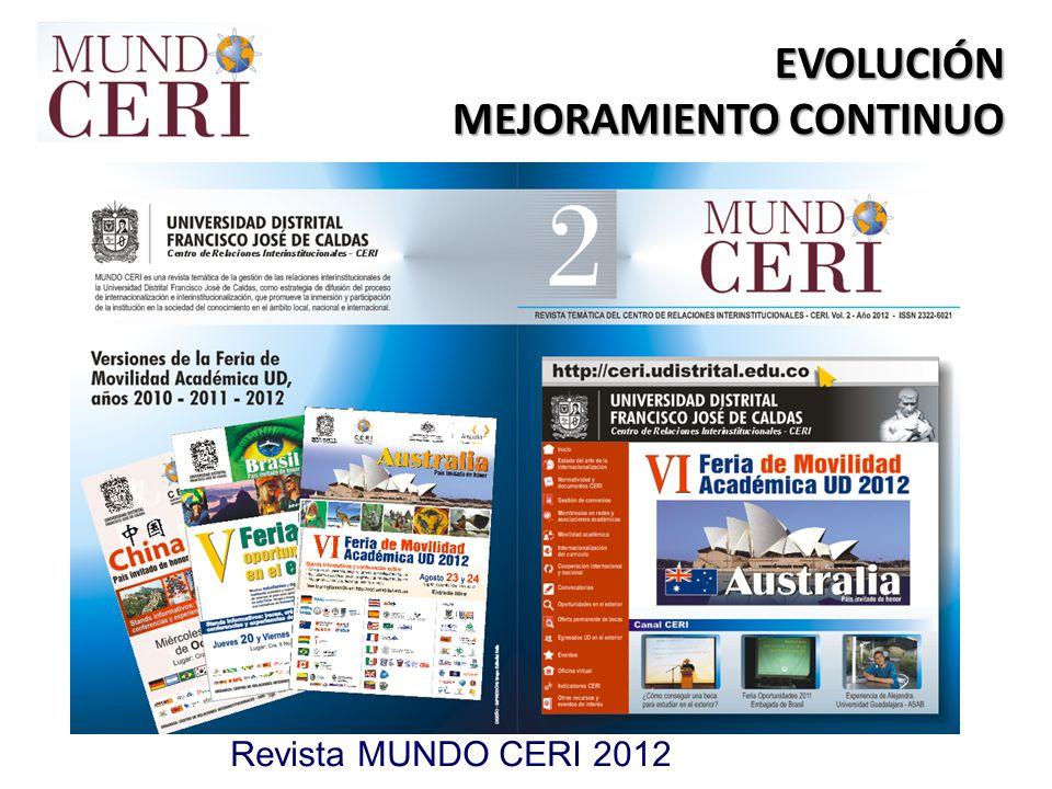 EVOLUCIÓN MEJORAMIENTO CONTINUO Revista MUNDO CERI 2012