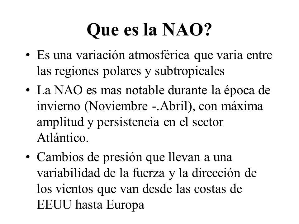 Que es la NAO? Es una variación atmosférica que varia entre las regiones polares y subtropicales La NAO es mas notable durante la época de invierno (N