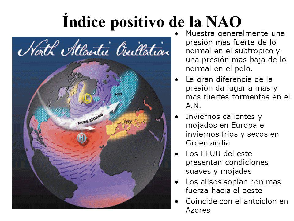 Índice positivo de la NAO Muestra generalmente una presión mas fuerte de lo normal en el subtropico y una presión mas baja de lo normal en el polo. La