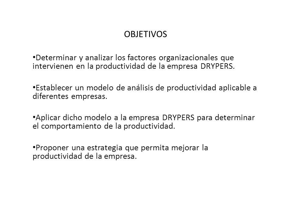 OBJETIVOS Determinar y analizar los factores organizacionales que intervienen en la productividad de la empresa DRYPERS. Establecer un modelo de análi