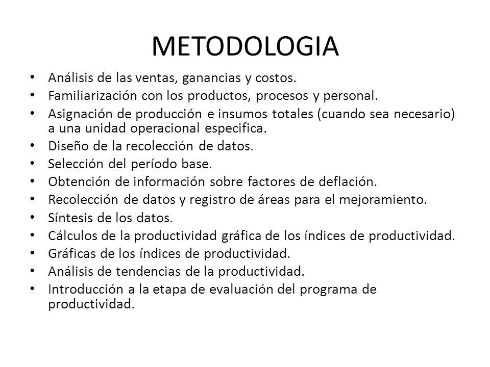 METODOLOGIA Análisis de las ventas, ganancias y costos. Familiarización con los productos, procesos y personal. Asignación de producción e insumos tot