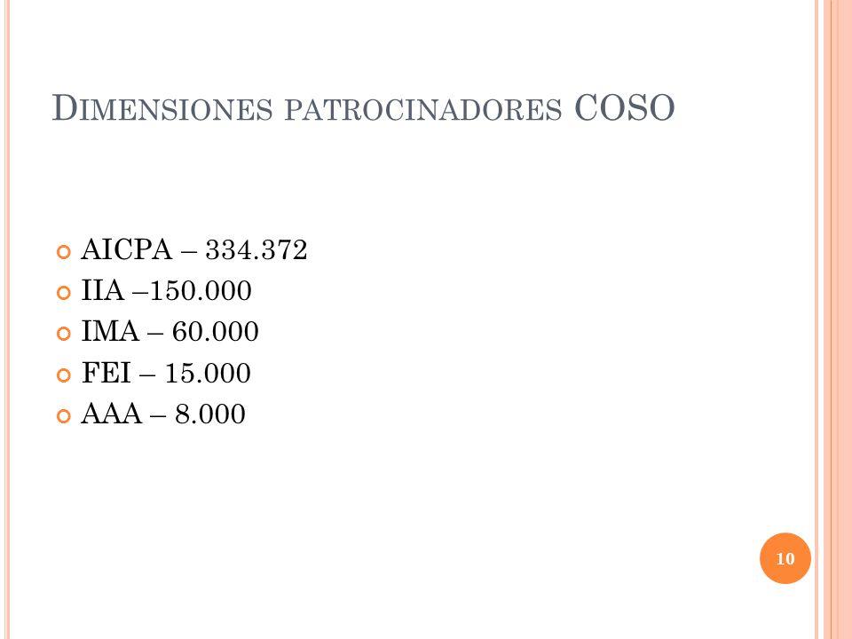 D IMENSIONES PATROCINADORES COSO AICPA – 334.372 IIA –150.000 IMA – 60.000 FEI – 15.000 AAA – 8.000 10