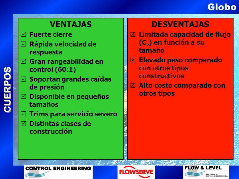 CUERPOS Globo VENTAJAS Fuerte cierre Rápida velocidad de respuesta Gran rangeabilidad en control (60:1) Soportan grandes caídas de presión Disponible