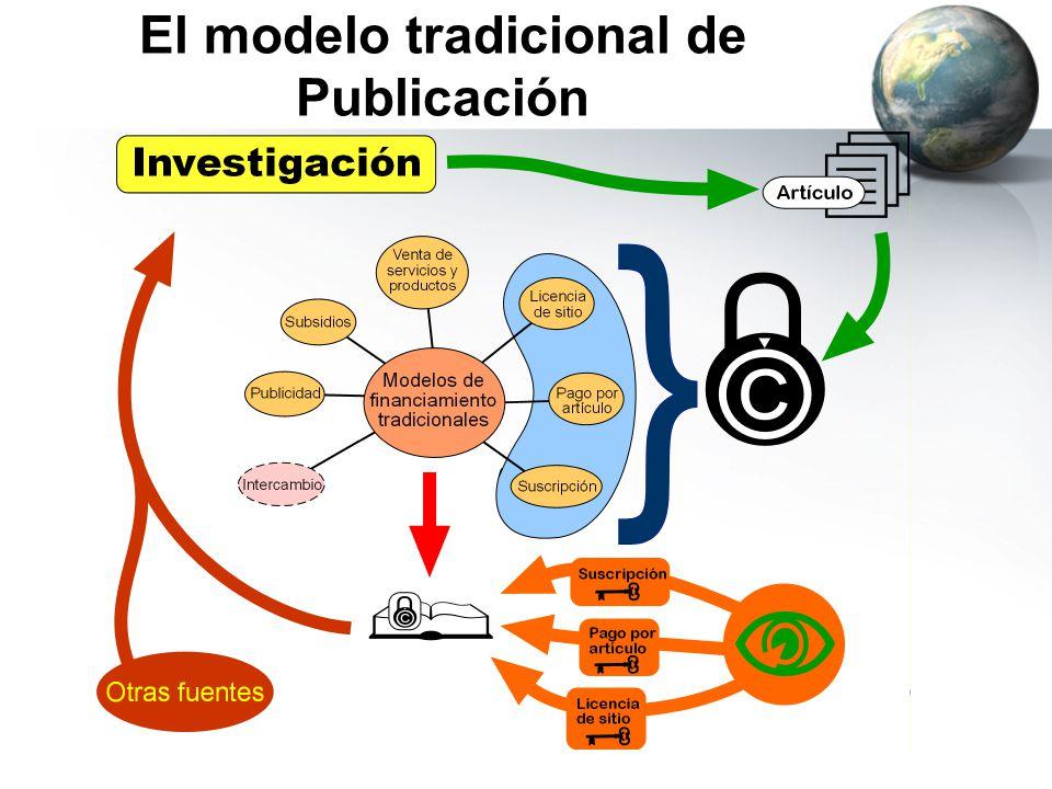 El modelo tradicional de Publicación