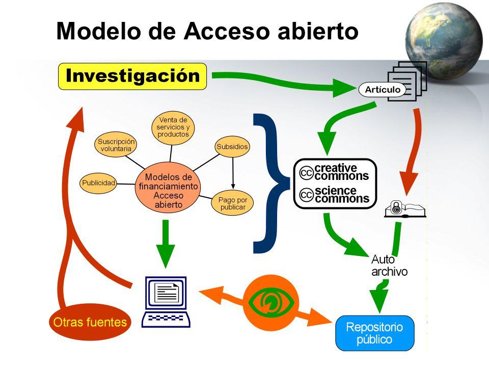 Modelo de Acceso abierto