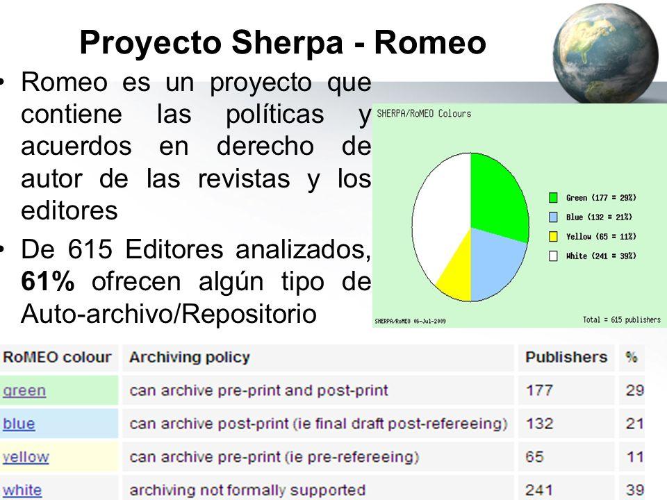 Proyecto Sherpa - Romeo Romeo es un proyecto que contiene las políticas y acuerdos en derecho de autor de las revistas y los editores De 615 Editores