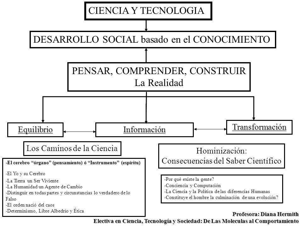 CIENCIA Y TECNOLOGIA DESARROLLO SOCIAL basado en el CONOCIMIENTO Equilibrio Profesora: Diana Hermith Electiva en Ciencia, Tecnología y Sociedad: De La