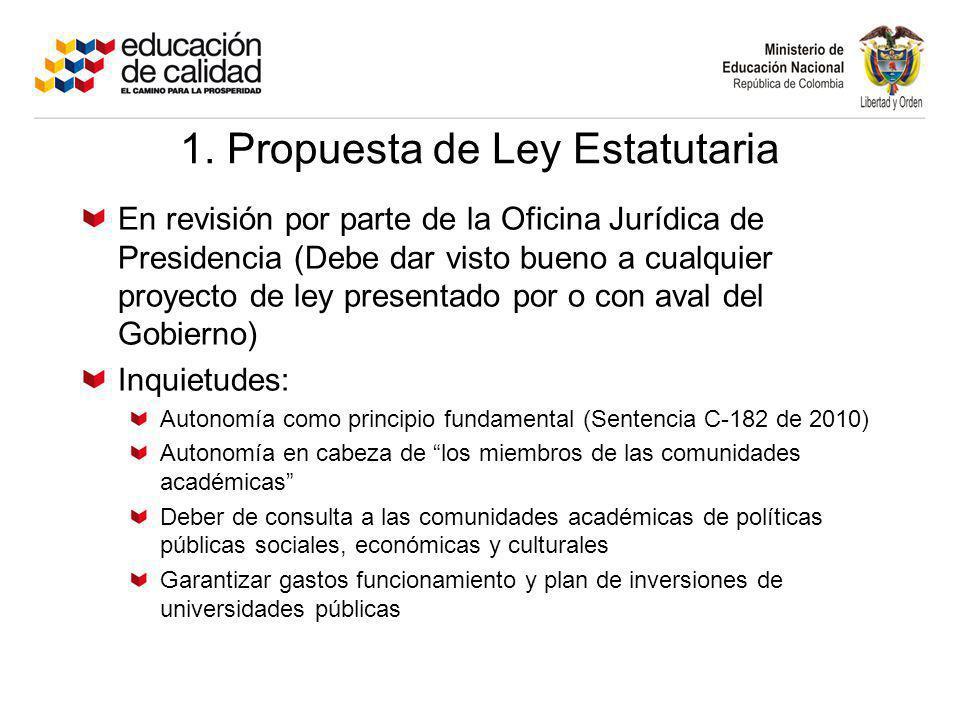 1. Propuesta de Ley Estatutaria En revisión por parte de la Oficina Jurídica de Presidencia (Debe dar visto bueno a cualquier proyecto de ley presenta
