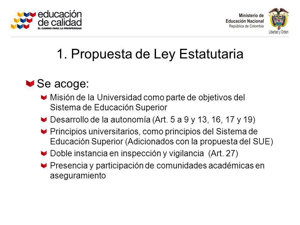 1. Propuesta de Ley Estatutaria Se acoge: Misión de la Universidad como parte de objetivos del Sistema de Educación Superior Desarrollo de la autonomí