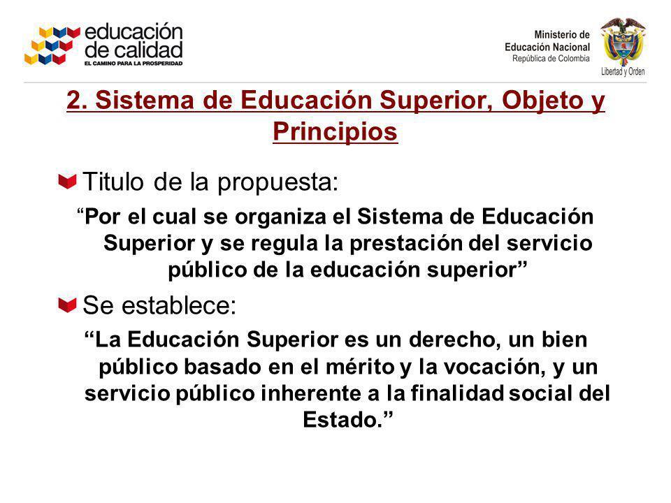 2. Sistema de Educación Superior, Objeto y Principios Titulo de la propuesta: Por el cual se organiza el Sistema de Educación Superior y se regula la