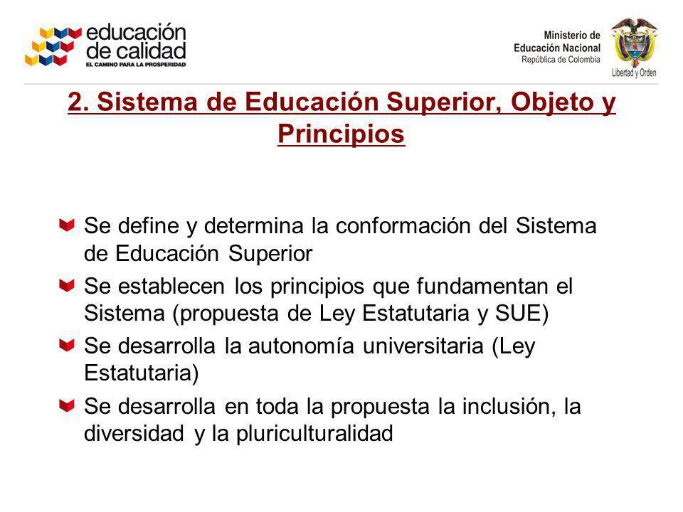 2. Sistema de Educación Superior, Objeto y Principios Se define y determina la conformación del Sistema de Educación Superior Se establecen los princi