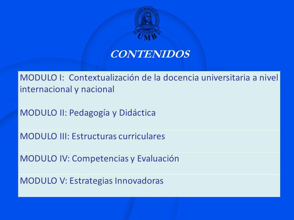 CONTENIDOS MODULO I: Contextualización de la docencia universitaria a nivel internacional y nacional MODULO II: Pedagogía y Didáctica MODULO III: Estr