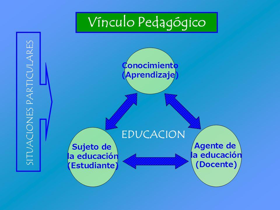 Vínculo Pedagógico SITUACIONES PARTICULARES Conocimiento (Aprendizaje) Sujeto de la educación (Estudiante) EDUCACION Agente de la educación (Docente)