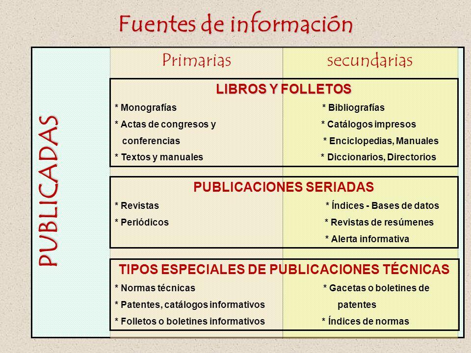 SELECCIÓN DE FUENTES DE INFORMACIÓN Que son? Son los instrumentos de búsqueda, documentos portadores de información. Que clases de fuentes existen ??