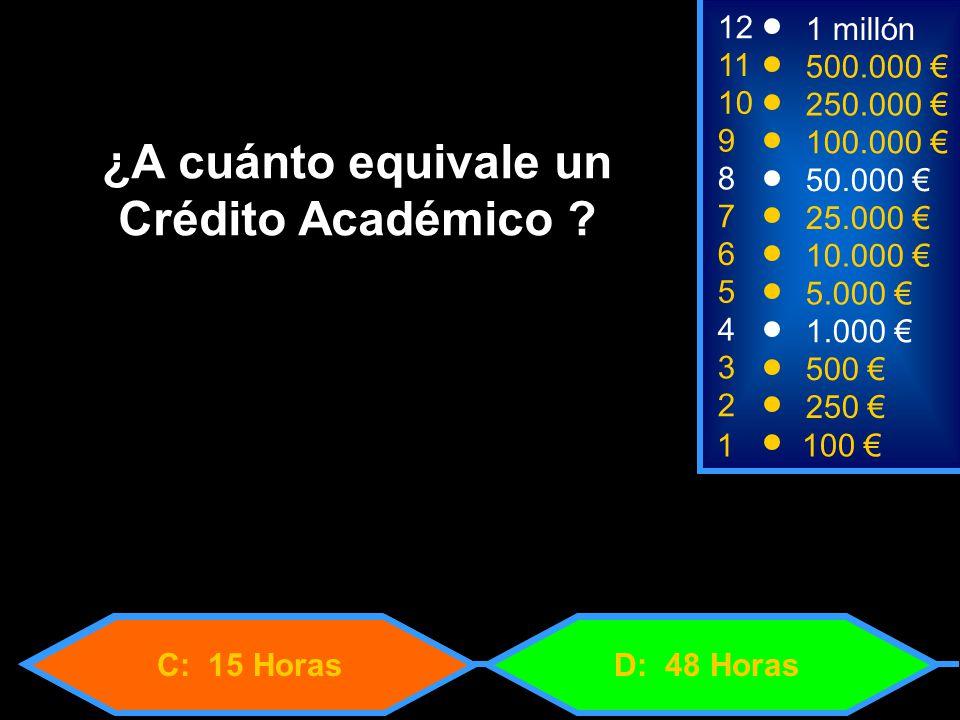 1100 8 7 6 5 4 3 50.000 25.000 10.000 5.000 1.000 500 12 11 10 9 1 millón 500.000 250.000 100.000 2 250 C: 15 HorasD: 48 Horas ¿A cuánto equivale un Crédito Académico