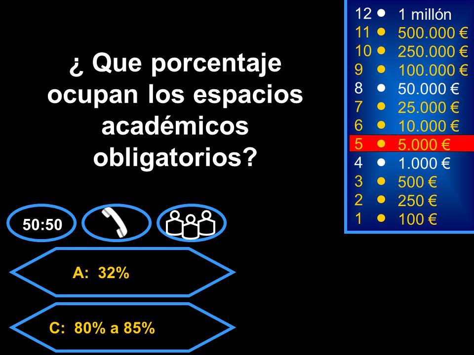A: 32% C: 80% a 85%D: 200% B: 15% a 70% 2 250 8 7 6 50.000 25.000 10.000 12 11 10 9 1 millón 500.000 250.000 100.000 ¿ Que porcentaje ocupan los espacios académicos obligatorios.