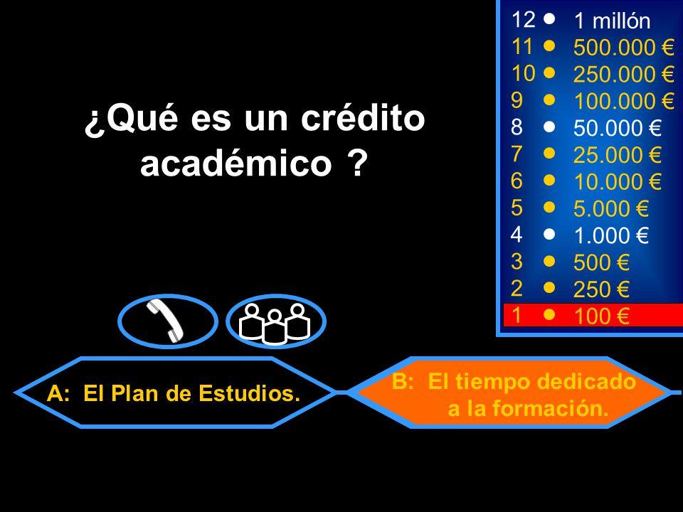 50:50 2 250 1 100 8 7 6 5 4 3 50.000 25.000 10.000 5.000 1.000 500 12 11 10 9 1 millón 500.000 250.000 100.000 ¿Qué es un crédito académico .
