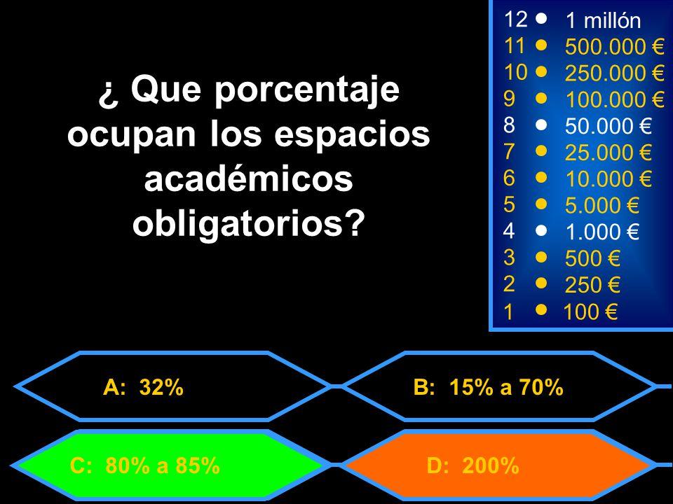 1100 8 7 3 50.000 25.000 500 12 11 10 9 1 millón 500.000 250.000 100.000 2 250 4 1.000 5 5.000 6 10.000 A: 32% C: 80% a 85%D: 200% B: 15% a 70% ¿ Que porcentaje ocupan los espacios académicos obligatorios