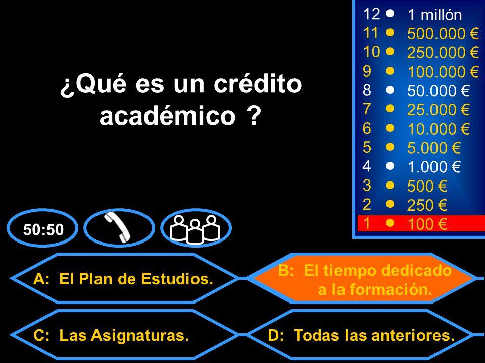 2 250 1 100 8 7 6 5 4 3 50.000 25.000 10.000 5.000 1.000 500 12 11 10 9 1 millón 500.000 250.000 100.000 ¿Qué es un crédito académico .