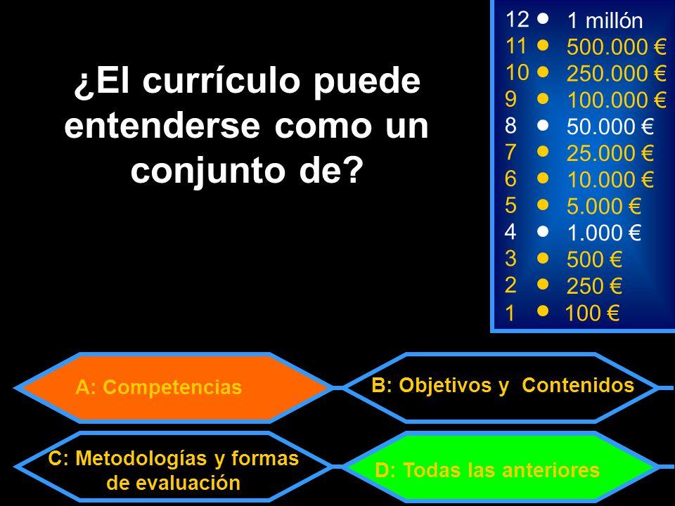 1100 3 500 12 11 10 1 millón 500.000 250.000 2 250 4 1.000 5 5.000 6 10.000 7 25.000 8 50.000 9 100.000 A: Competencias C: Metodologías y formas de evaluación D: Todas las anteriores B: Objetivos y Contenidos ¿El currículo puede entenderse como un conjunto de