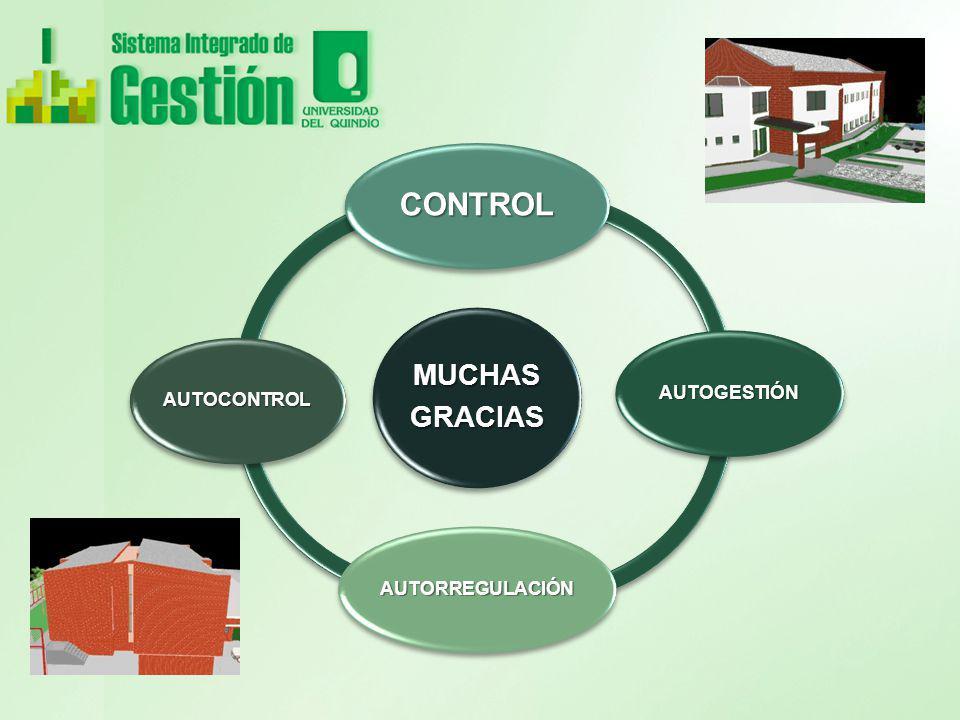 MUCHASGRACIAS CONTROL AUTOGESTIÓN AUTORREGULACIÓN AUTOCONTROL