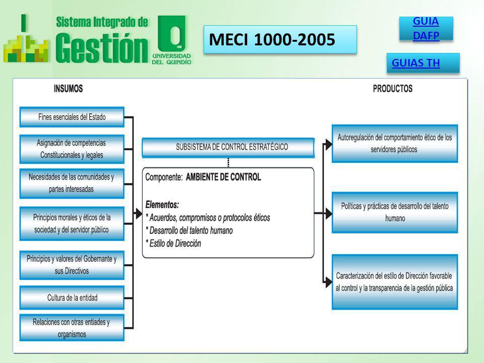 GUIA DAFP GUIA DAFP MECI 1000-2005 GUIAS TH