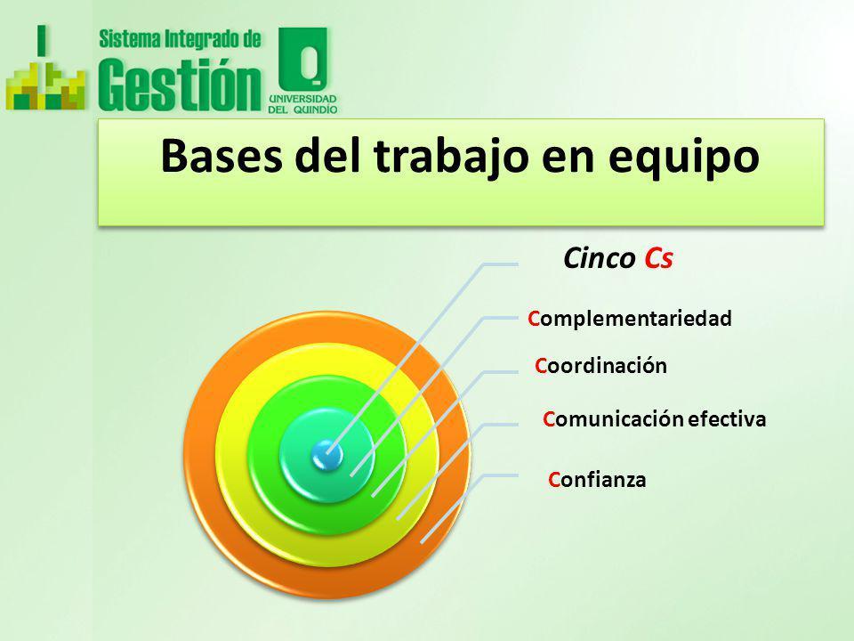 Bases del trabajo en equipo Cinco Cs Complementariedad Coordinación Comunicación efectiva Confianza