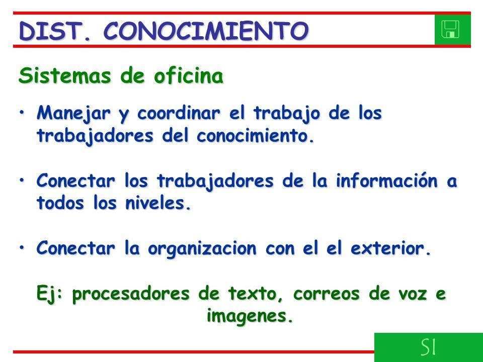 Sistemas de oficina Manejar y coordinar el trabajo de los trabajadores del conocimiento.Manejar y coordinar el trabajo de los trabajadores del conocim
