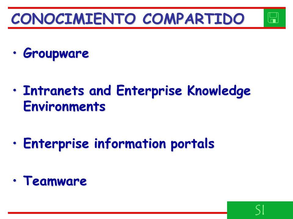 GroupwareGroupware Intranets and Enterprise Knowledge EnvironmentsIntranets and Enterprise Knowledge Environments Enterprise information portalsEnterp