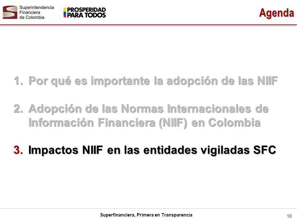 Superfinanciera, Primera en Transparencia Agenda 10 1.Por qué es importante la adopción de las NIIF 2.Adopción de las Normas Internacionales de Información Financiera (NIIF) en Colombia 3.Impactos NIIF en las entidades vigiladas SFC