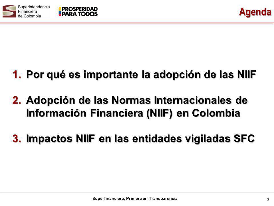 Superfinanciera, Primera en Transparencia Agenda 1.Por qué es importante la adopción de las NIIF 2.Adopción de las Normas Internacionales de Información Financiera (NIIF) en Colombia 3.Impactos NIIF en las entidades vigiladas SFC 3