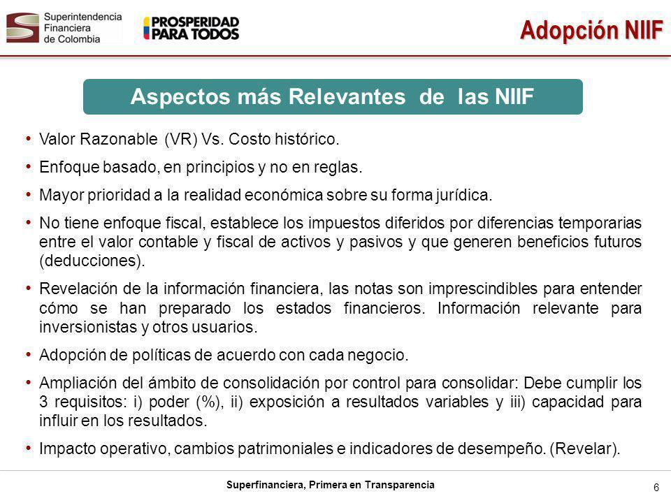 Superfinanciera, Primera en Transparencia 6 Adopción NIIF Valor Razonable (VR) Vs. Costo histórico. Enfoque basado, en principios y no en reglas. Mayo