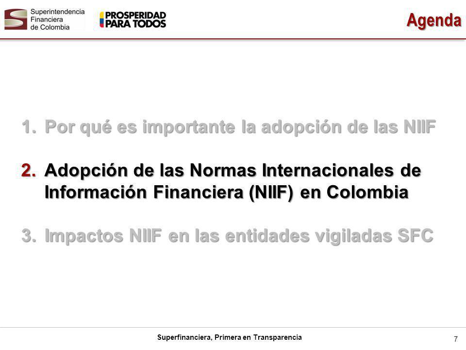 Superfinanciera, Primera en Transparencia Agenda 7 1.Por qué es importante la adopción de las NIIF 2.Adopción de las Normas Internacionales de Información Financiera (NIIF) en Colombia 3.Impactos NIIF en las entidades vigiladas SFC