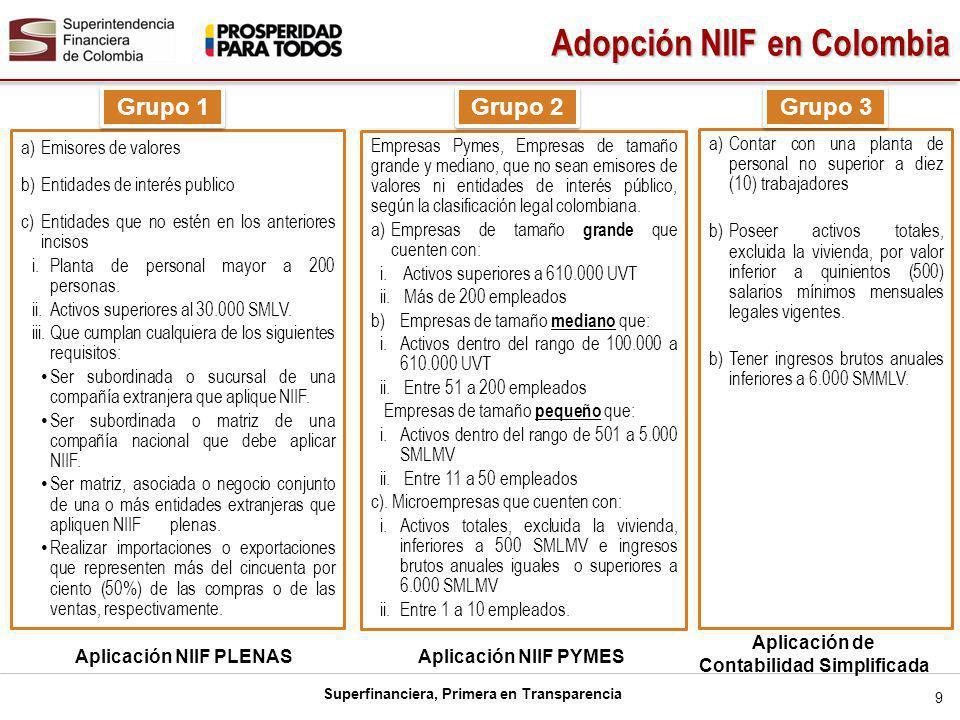 Superfinanciera, Primera en Transparencia 9 Adopción NIIF en Colombia a)Emisores de valores b)Entidades de interés publico c)Entidades que no estén en los anteriores incisos i.Planta de personal mayor a 200 personas.