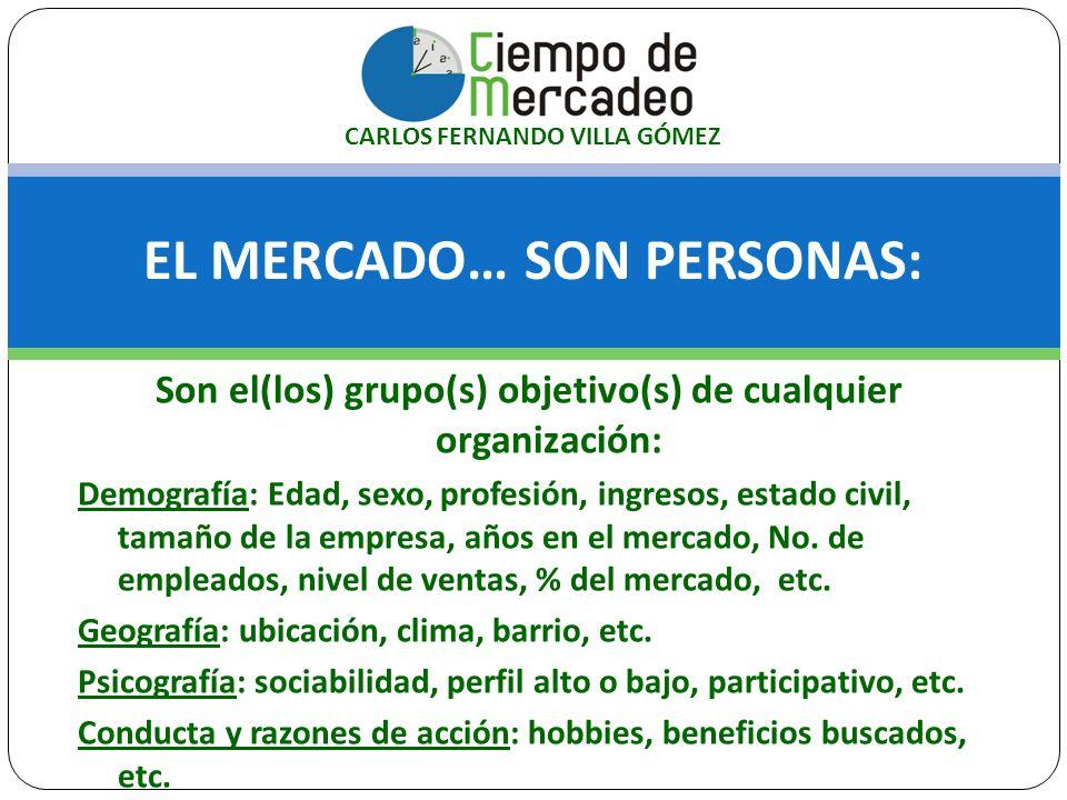 EL MERCADO… SON PERSONAS: Son el(los) grupo(s) objetivo(s) de cualquier organización: Demografía: Edad, sexo, profesión, ingresos, estado civil, tamañ