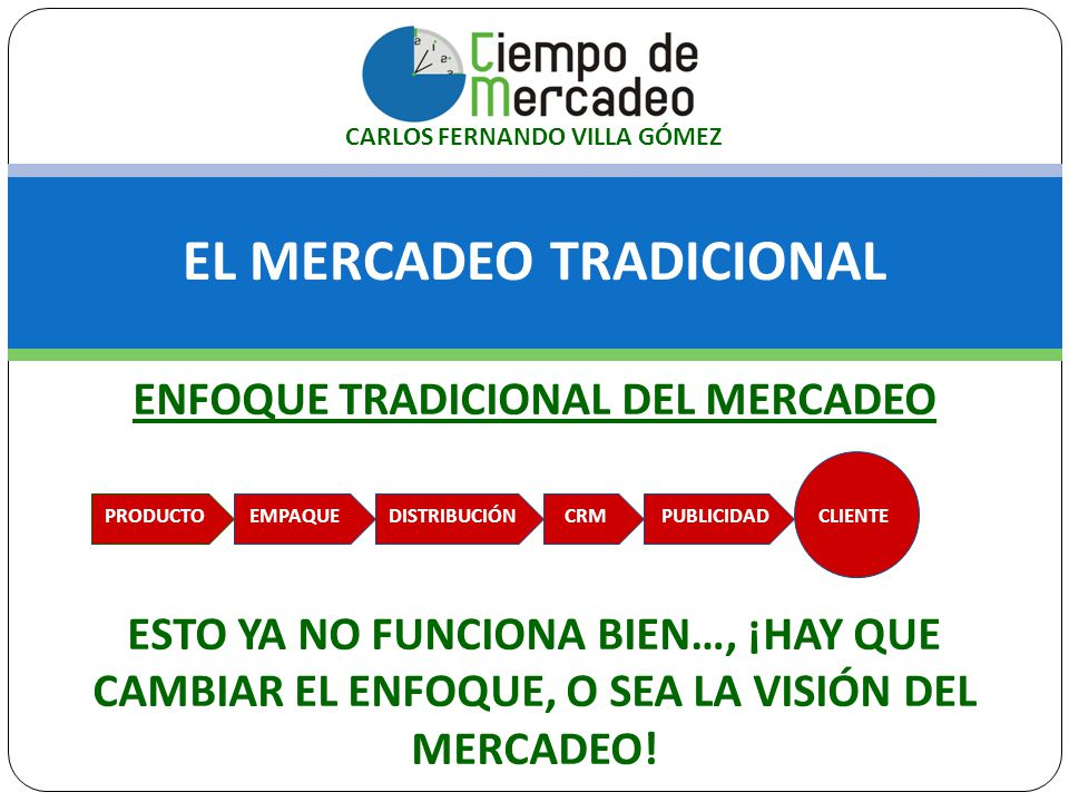 EL MERCADEO TRADICIONAL ENFOQUE TRADICIONAL DEL MERCADEO PRODUCTO EMPAQUE DISTRIBUCIÓN CRM PUBLICIDAD CLIENTE ESTO YA NO FUNCIONA BIEN…, ¡HAY QUE CAMB