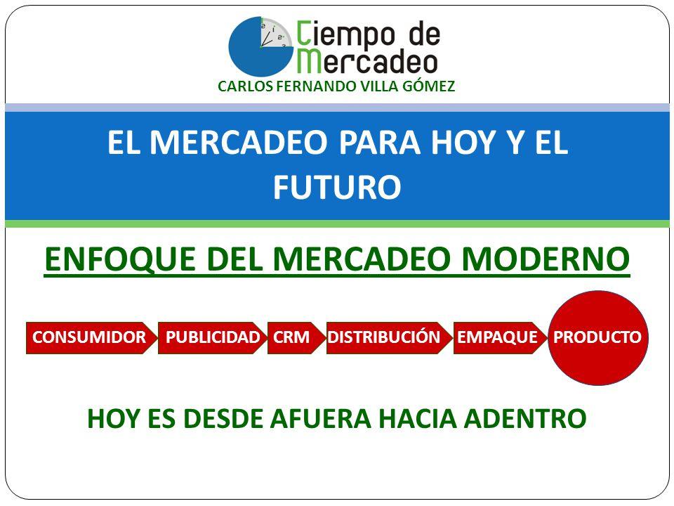 EL MERCADEO PARA HOY Y EL FUTURO ENFOQUE DEL MERCADEO MODERNO CONSUMIDOR PUBLICIDAD CRM DISTRIBUCIÓN EMPAQUE PRODUCTO HOY ES DESDE AFUERA HACIA ADENTR