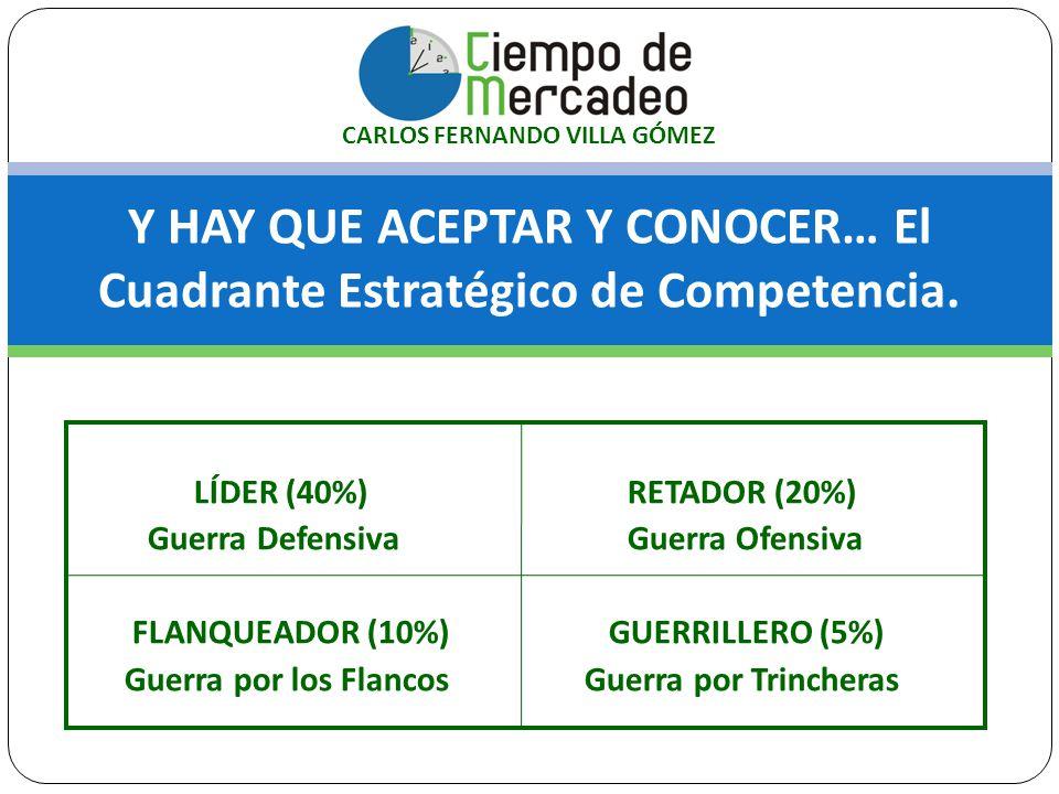 Y HAY QUE ACEPTAR Y CONOCER… El Cuadrante Estratégico de Competencia. LÍDER (40%) RETADOR (20%) Guerra Defensiva Guerra Ofensiva FLANQUEADOR (10%) GUE