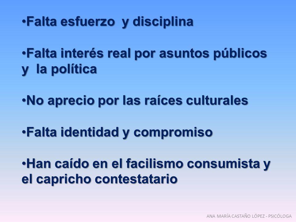 Falta esfuerzo y disciplinaFalta esfuerzo y disciplina Falta interés real por asuntos públicos y la políticaFalta interés real por asuntos públicos y