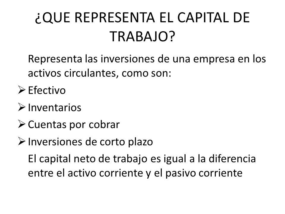 ¿QUE REPRESENTA EL CAPITAL DE TRABAJO? Representa las inversiones de una empresa en los activos circulantes, como son: Efectivo Inventarios Cuentas po