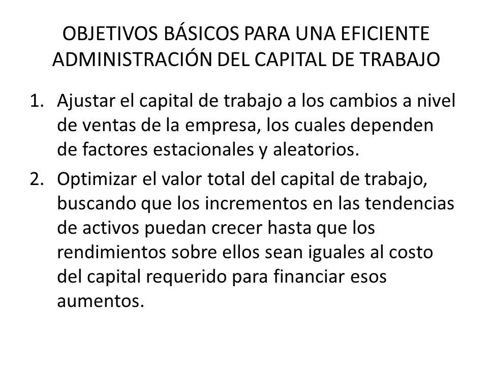 OBJETIVOS BÁSICOS PARA UNA EFICIENTE ADMINISTRACIÓN DEL CAPITAL DE TRABAJO 1.Ajustar el capital de trabajo a los cambios a nivel de ventas de la empre