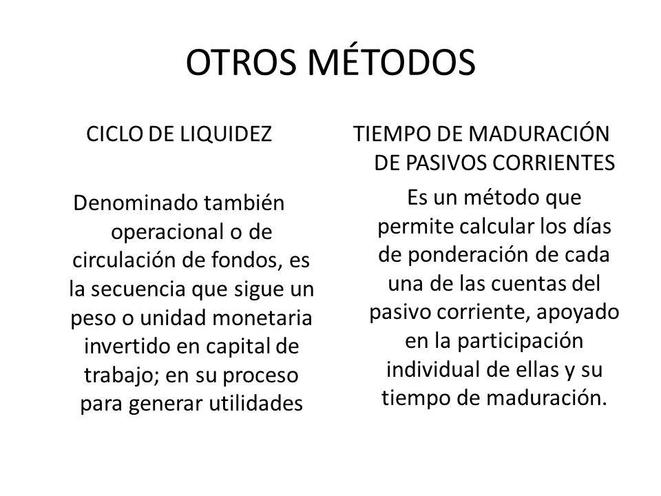 OTROS MÉTODOS CICLO DE LIQUIDEZ Denominado también operacional o de circulación de fondos, es la secuencia que sigue un peso o unidad monetaria invert