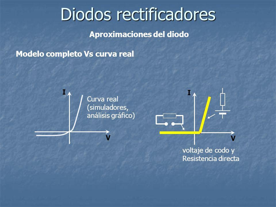 Aproximaciones del diodo Diodos rectificadores Modelo completo Vs curva real I V voltaje de codo y Resistencia directa I V Curva real (simuladores, an